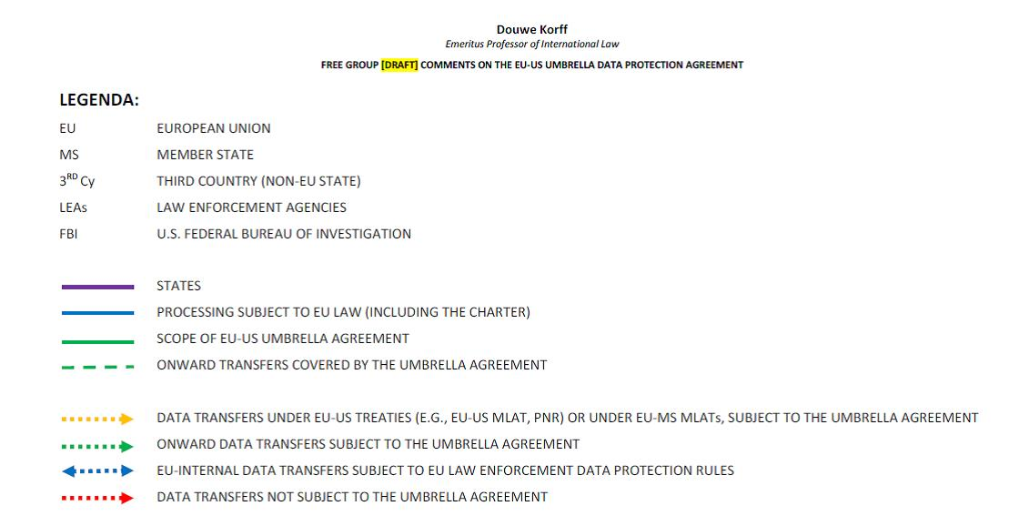 Eu Us Umbrella Data Protection Agreement Detailed Analysis By