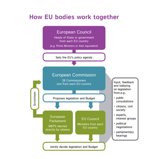 EU-WorkProgress201505281412144