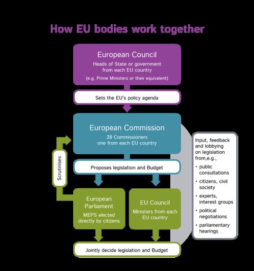 EU-WorkProgress201505281412144